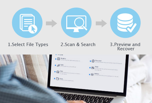 Mac data recovery software get back your lost files with 3 steps