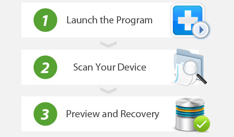 EaseUS hard drive data  recovery software offers three steps to recover lost data.