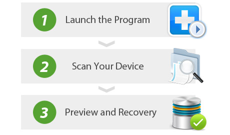 EaseUS Data Recovery Technician offers three recovery modes with reliable data recovery solution to get lost data back.