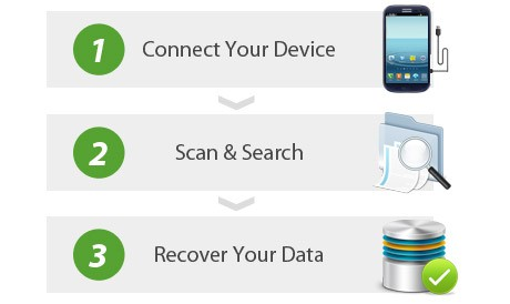Free Android data recovery software - EaseUS MobiSaver for Android Free offers three recovery modes to restore lost data.