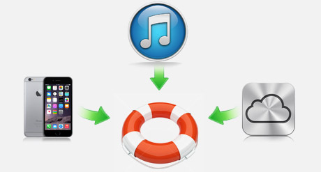 Get back iPhone/iPad/iPod touch data in two recovery modes